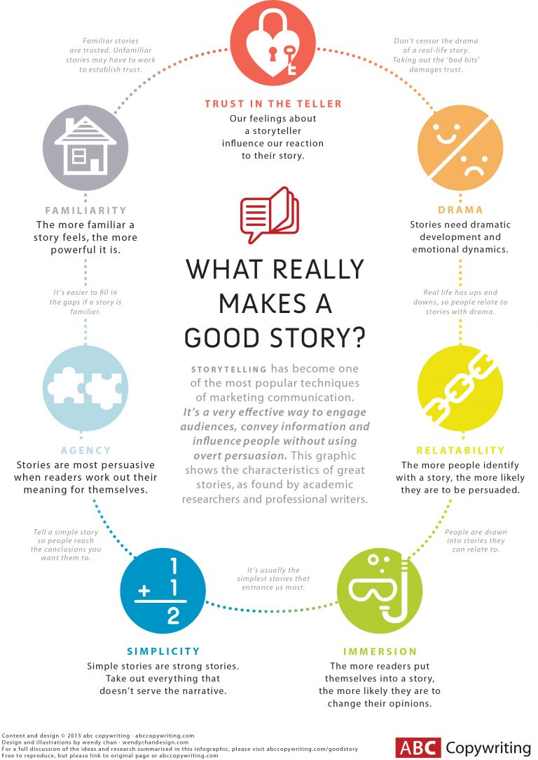 How to make good storytelling
